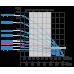 товар Насос Водолей БЦПЭ 0.5-16 У(400вт,60 л/мин. 27м, каб.18,5м)
